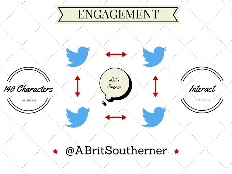 keys to success on twitter