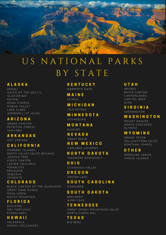 us national parks by state