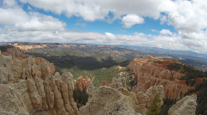 goscope panoramic views